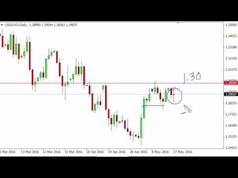 USD/CAD Technical Analysis for May 18 2016 by FXEmpire.com
