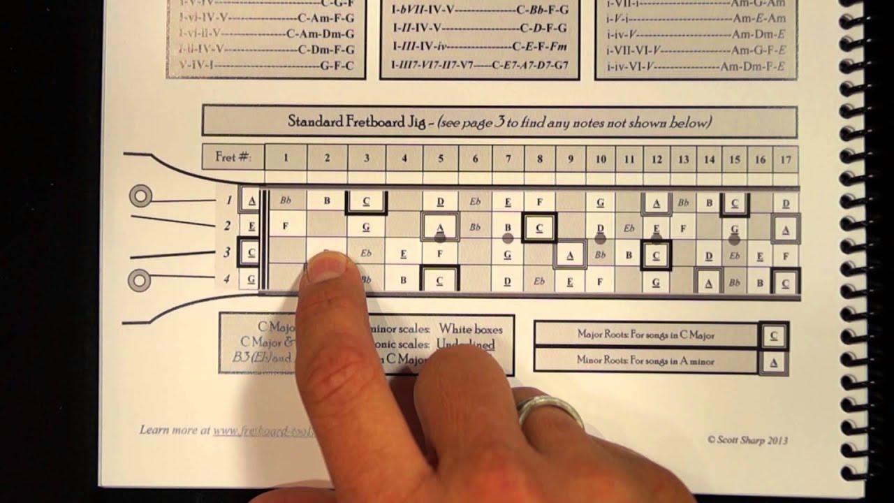Some c major chord progressions for ukulele youtube hexwebz Choice Image