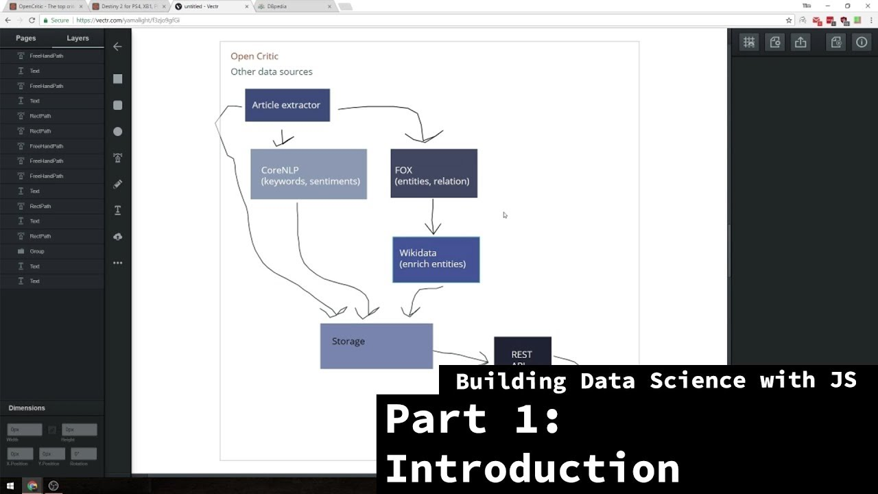 Building data science with js part 1 introduction youtube building data science with js part 1 introduction ccuart Images
