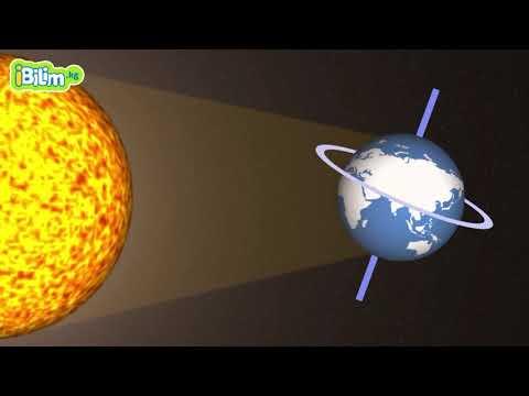 Почему на Земле происходит смена времен года?