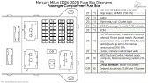 Fuse box location and diagrams: Mercury Milan (2006-2011) - YouTubeYouTube