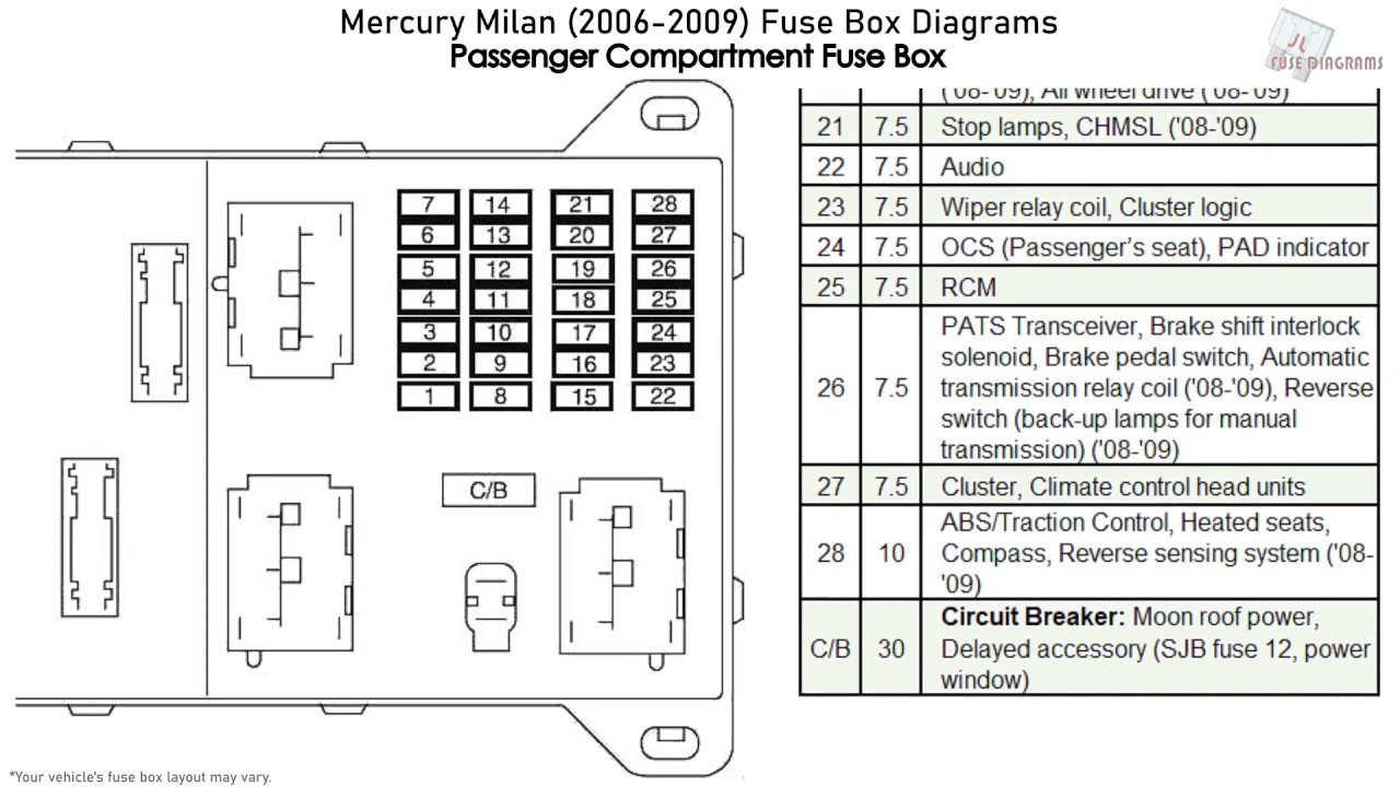 Mercury Milan (2006-2009) Fuse Box Diagrams - YouTube