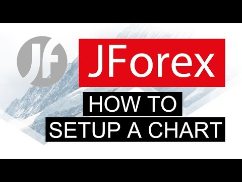JForex ● Forex/CFD Trading Platform × Chart