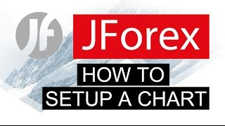 JForex ● Platform FOREX CFD × How to Set Up a Chart