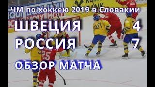 Матч Швеция-Россия 47 Подробный отчет ЧМ 2019 Братислава Словакия