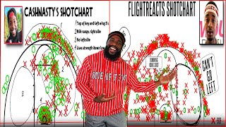 COMPARING FLIGHT'S SHOT CHART TO MY SHOT CHART STATS! W-L MISSES & MAKES!