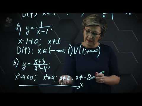 Область значения и область определения функции видеоурок 10 класс