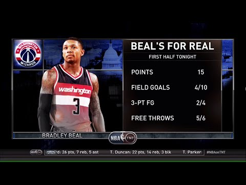 [Playoffs Ep. 7] Inside The NBA (on TNT) Halftime – Raptors vs. Wizards Highlights Game 4 - 4-26-15