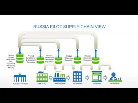 Webinar: A Closer Look At The Russian Pharma Serialization Pilot, and Systech Regulatory