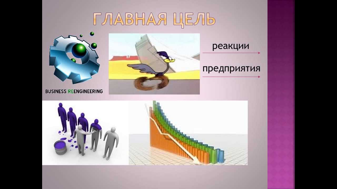 Презентация к защите реферата на тему Реинжиниринг бизнес  Презентация к защите реферата на тему Реинжиниринг бизнес процессов