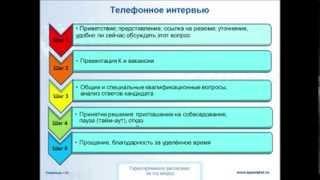 видео Цели и функции оценки персонала