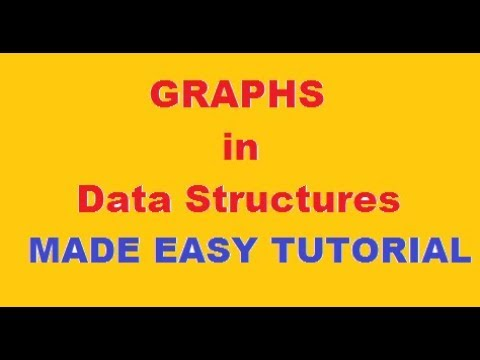Introduction to Graphs in Data Structures and Algorithms || Graph Theory in Computer Science