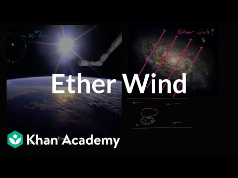 Potential ways to detect an ether wind | Special relativity | Physics | Khan Academy