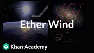Potential ways to detect an ether wind