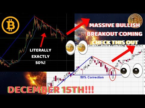 BITCOIN WILL BREAKOUT BEFORE DECEMBER 15TH - PROOF | $9-10K MAJOR BULLISH CANDLE COMING