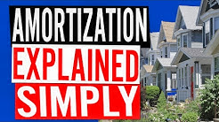 Amortization Explained Simply