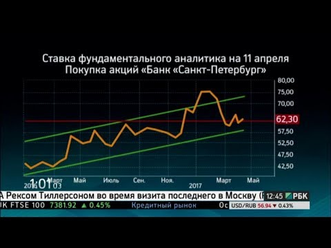 Альтернатива Сбербанка - акции Банка Санкт-Петербург
