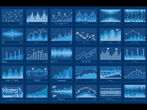 Free charting for cryptocurrency