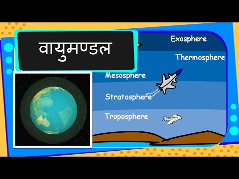Science - Air and Atmosphere - Hindi