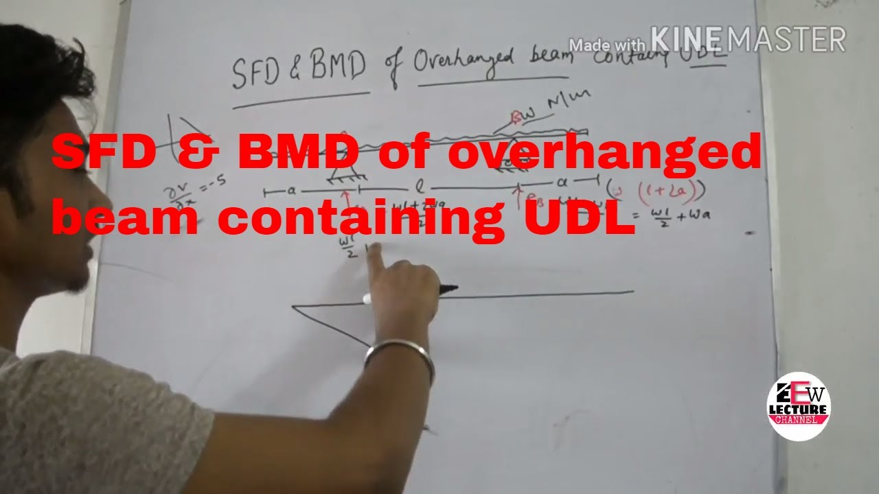 Sfd And Bmd Of Overhanging Beam Containing Udl In Hindi Gate Part 1 Moment Diagram Cantilever Carrying Uniform Distributed Load