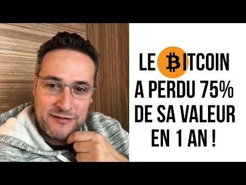 Le Bitcoin A Perdu 75% De Sa Valeur En 1 An, Prochain Objectif 2000 $ ?