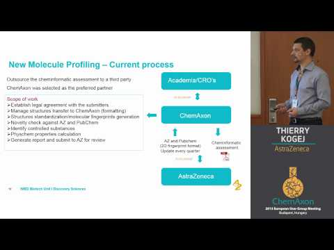 Thierry Kogej (AstraZeneca): Increase compound collection value via collaborations
