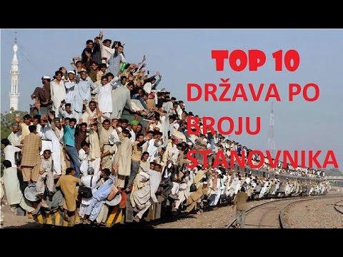 Top 10 Lista