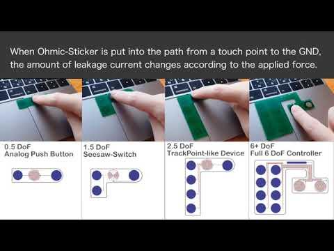 Ohmic-Sticker