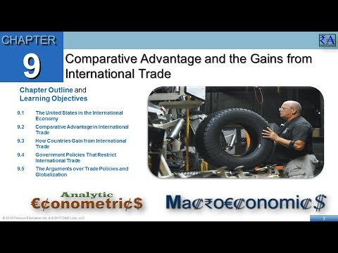 Macroeconomics - Chapter 09: Comparative Advantage and the Gains from International Trade