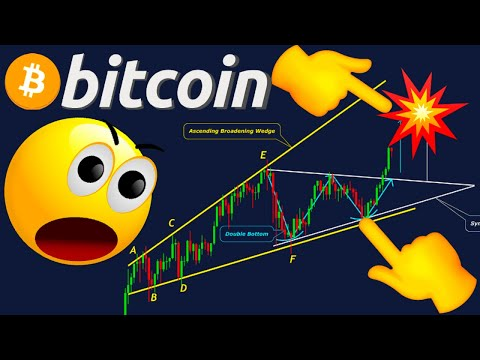 HUGE WARNING FOR ALL BITCOIN & ETHEREUM BEARS!!!!!!!! [massive bullish momentum for eth!!!!!!!]