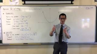 Parabolas: Summary of Cartesian Formulas