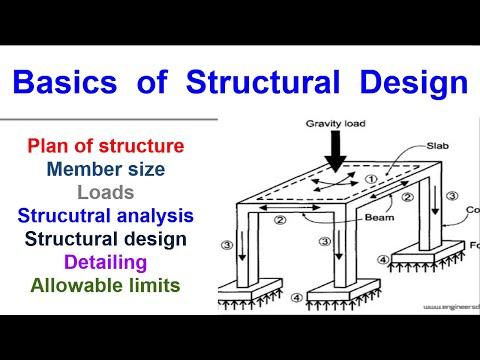 Basics of Structural Design