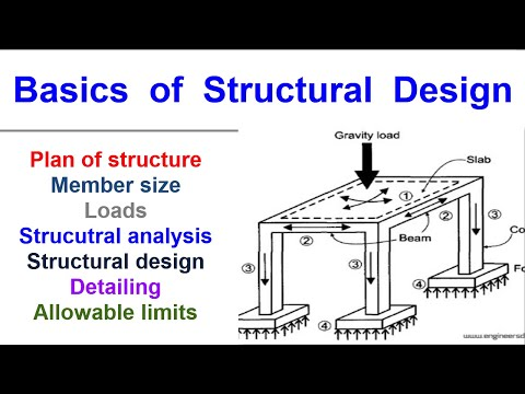 Basics of Structural Design