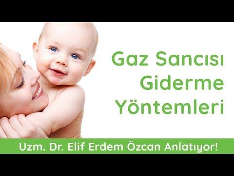 Bebeklerde Gaz Sancısına Ne İyi Gelir?