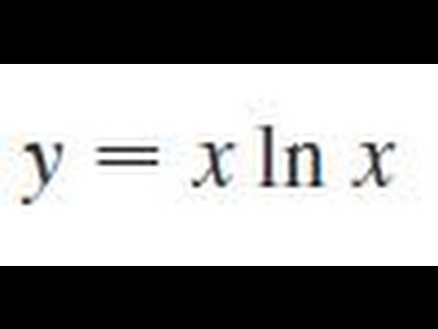 Find the derivative y x ln x x/ln(x)