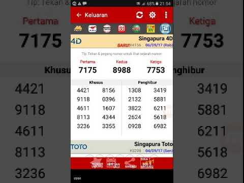 Keluaran Togel Singapura D  Rabu By Dewa Togel