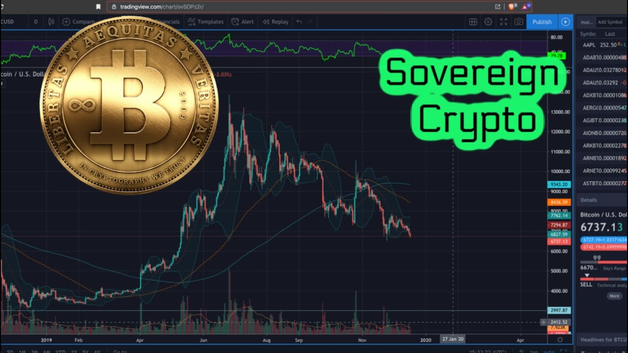 trading cryptocurrencies youtube videos