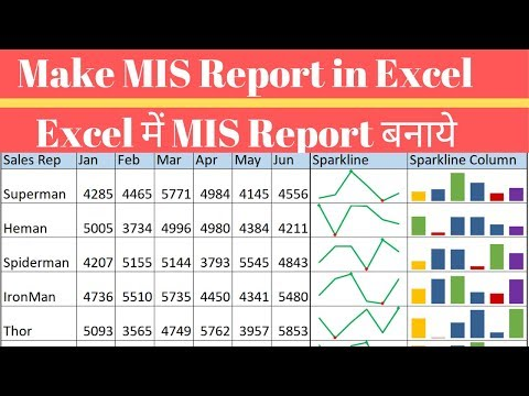 MIS Report In Excel In Hindi Sparkline Chart - 4