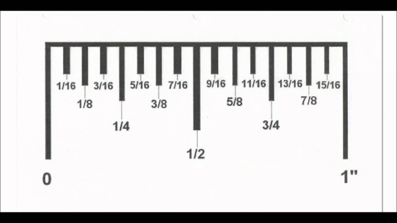 Diagram Of A Measuring Tape