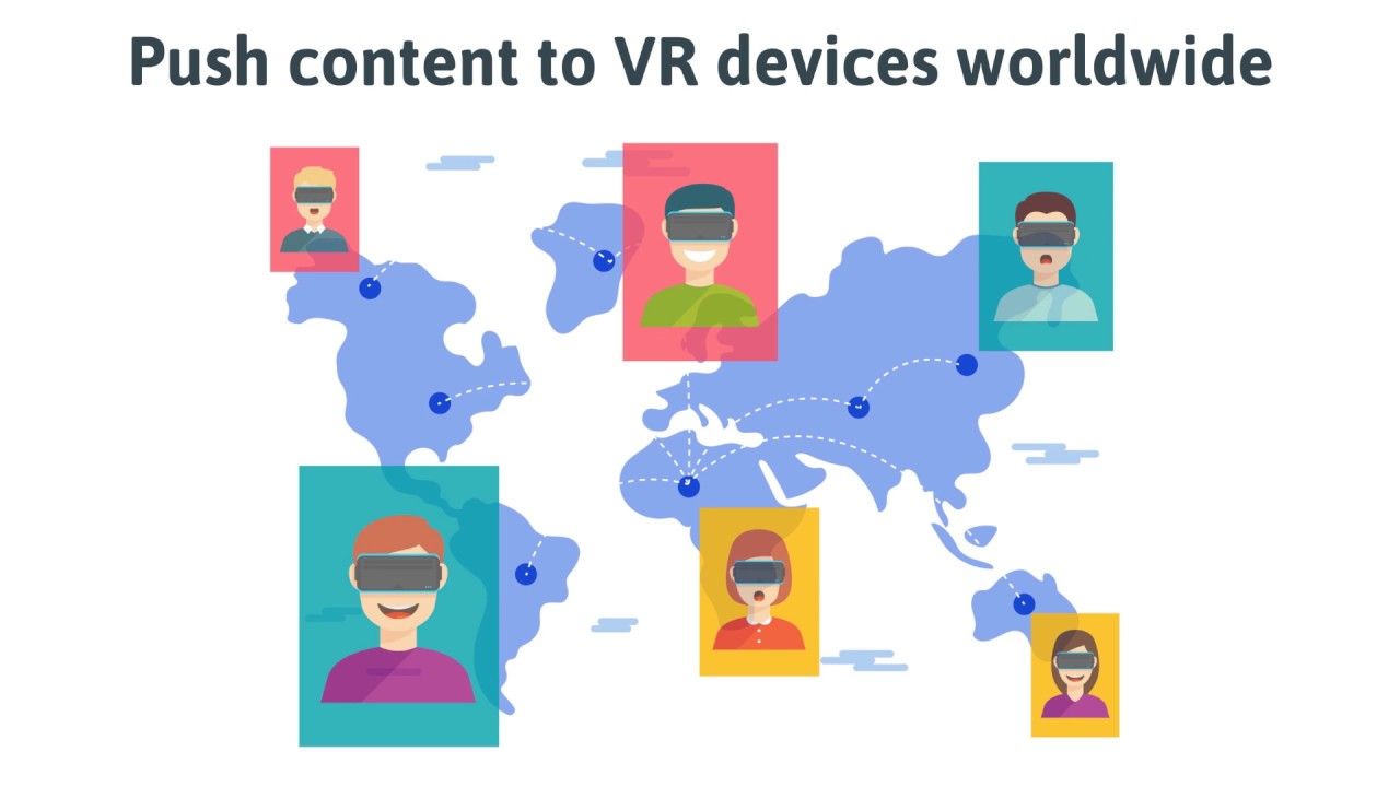 EZ360: The Automatic VR Player And CMS For VR Content