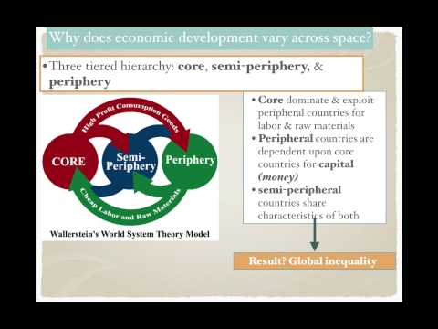 APHG.1.9 - Wallerstein's World System's Theory