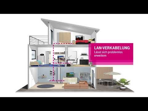 Social Media Post: Telekom: Optimale Heimvernetzung – LAN-Kabel für maximale Bandbreite