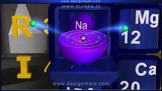 Химия  урок в формате 3D Mono