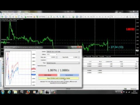 Real Trading !!! Cara Menjebak Gerak Market Pada News