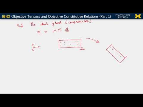 08.03. Objective tensors, and objective constitutive relations