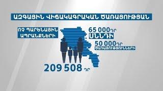 Քանի՞ տարի կուտակել Երևանում 60 քմ մակերեսով բնակարանի համար