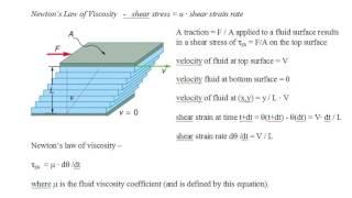 MMCC II #14 - Computational Fluid Dynamics - the Stress and Strain Rate Tensors (improved)