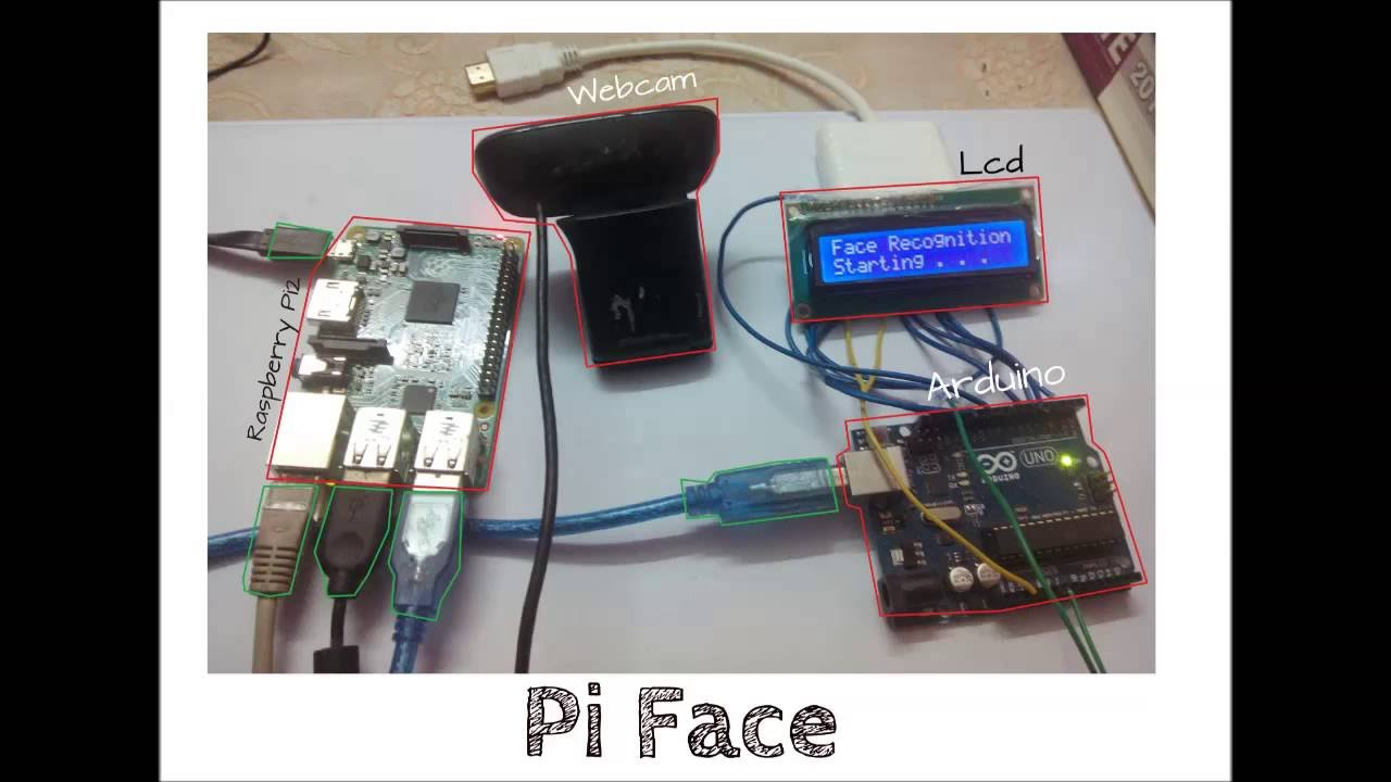 Pi Face Face Recognition System Built On Raspberry Pi