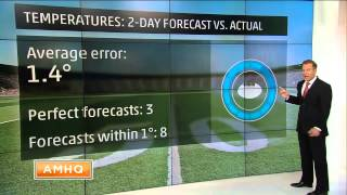 Weather Advice for Bill Belichick
