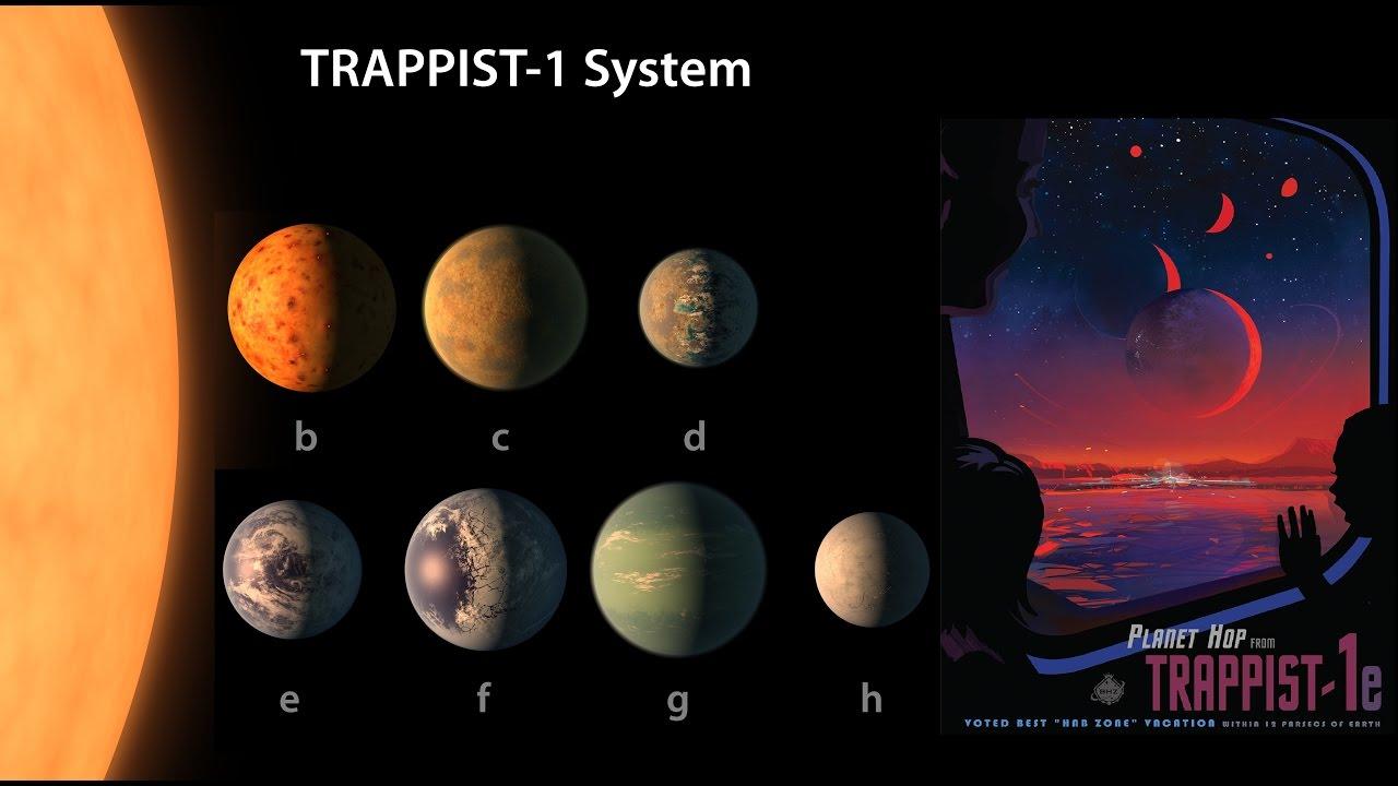 Resultado de imagen para TRAPPIST-1